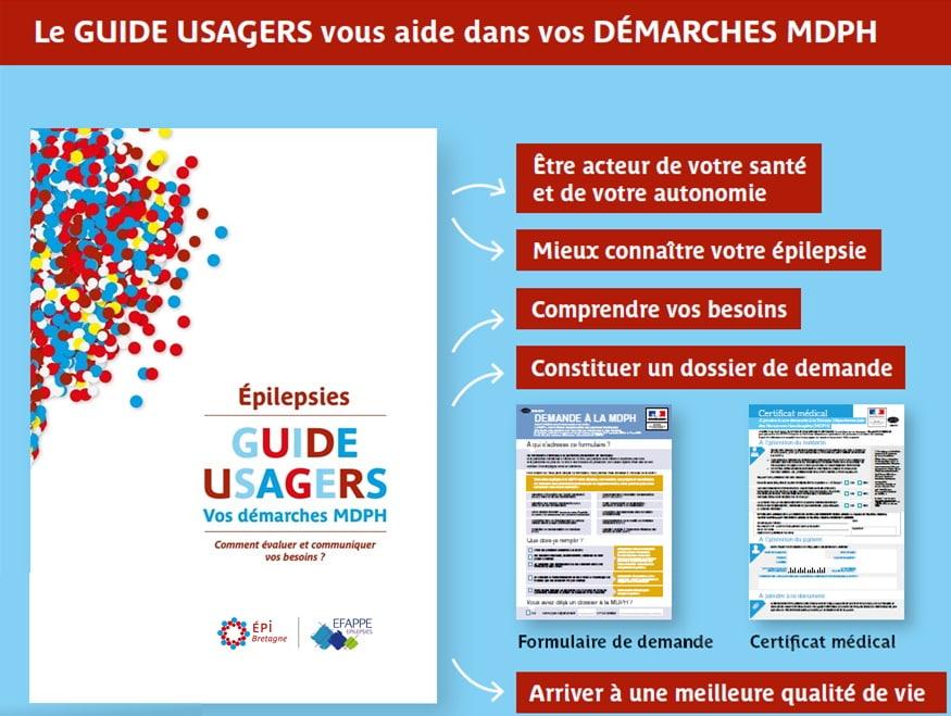 Guide usager: comment évaluer et communiquer vos besoins ?